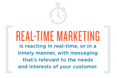 Real-Time Marketing: What Is It and What Does It Mean for Your Business?
